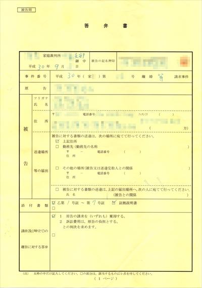 離婚裁判の答弁書TOP