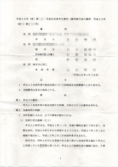 審判結果-面会交流権TOP